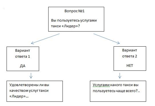 primer-vetvlenia